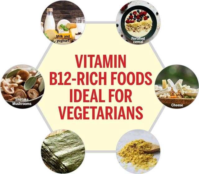 Nguồn vitamin B12 từ thực vật